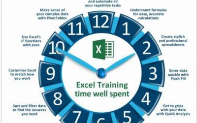Six more reasons to master Excel…