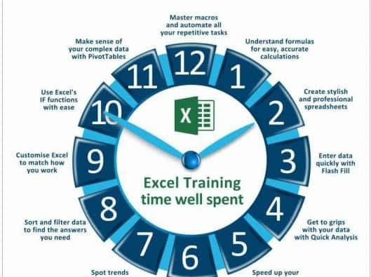 How Excel can unlock the data in your business